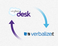 Verbalize It Desk Integaration
